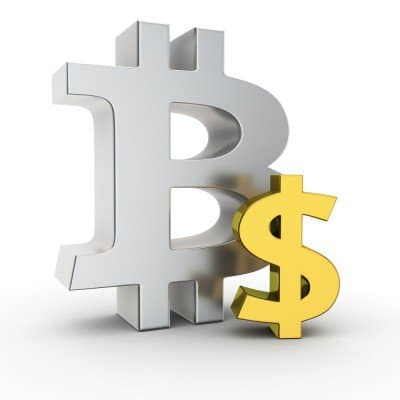 what determines Bitcoin have and a price