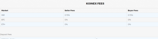 koinex best bitcoin exchange in india to buy bitcoin and altcoins with INR