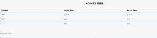 koinex best bitcoin exchange in india