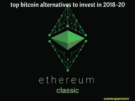 Ethereum classic one of the most tradable cryptocoin - top cryptocurrencies to buy now