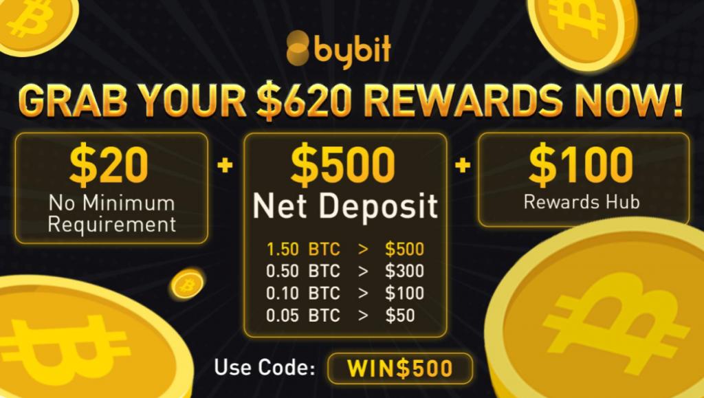 ByBIT Reward Bonus