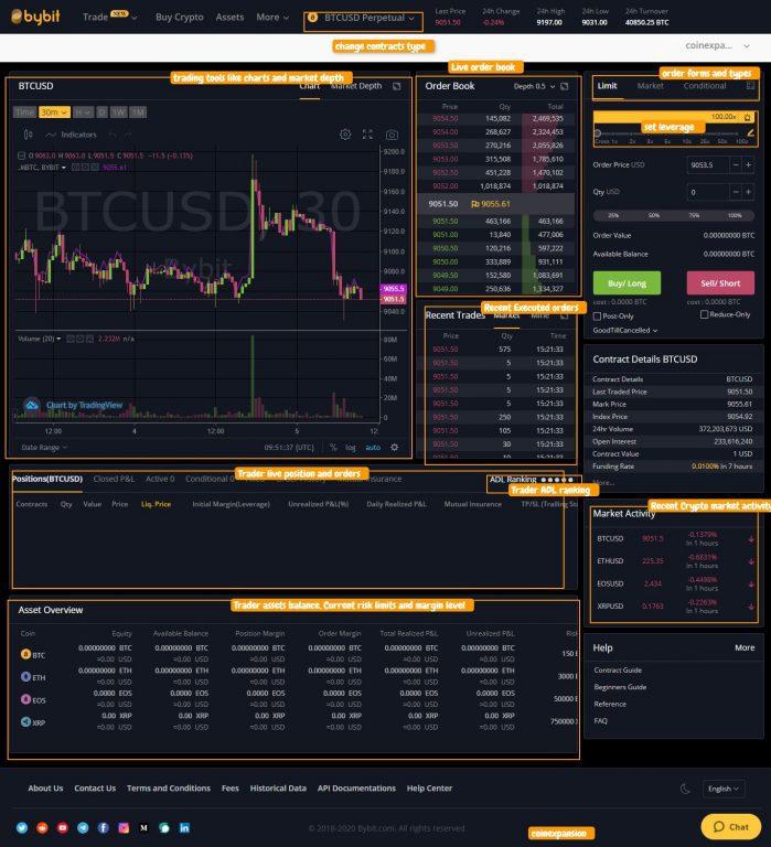 bybit trading platform interface