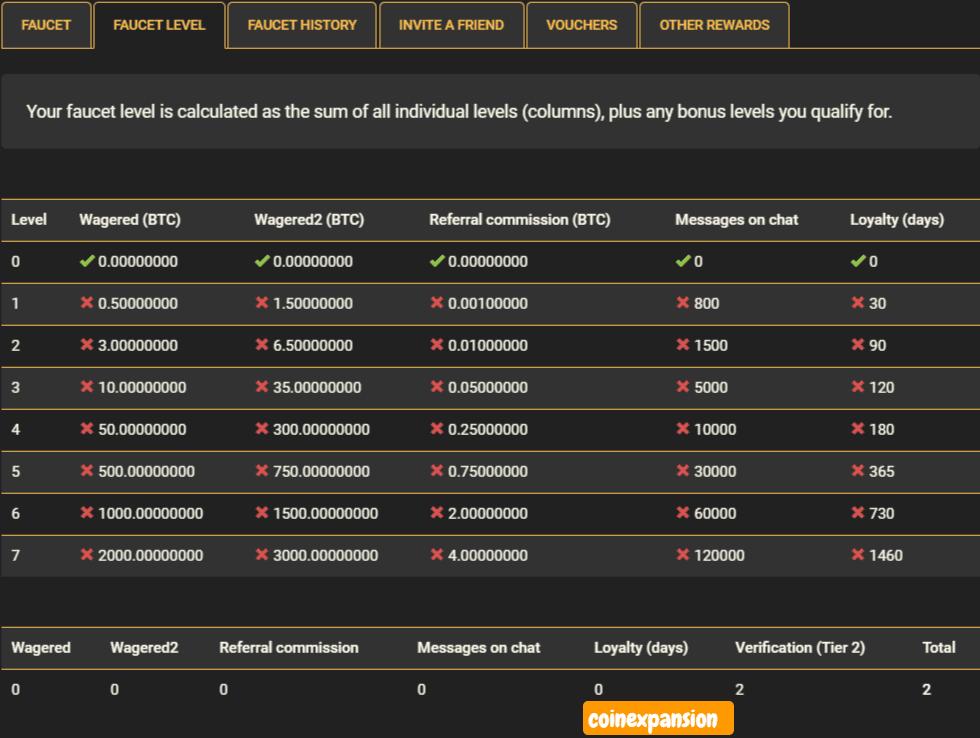 crypto.games casino faucet