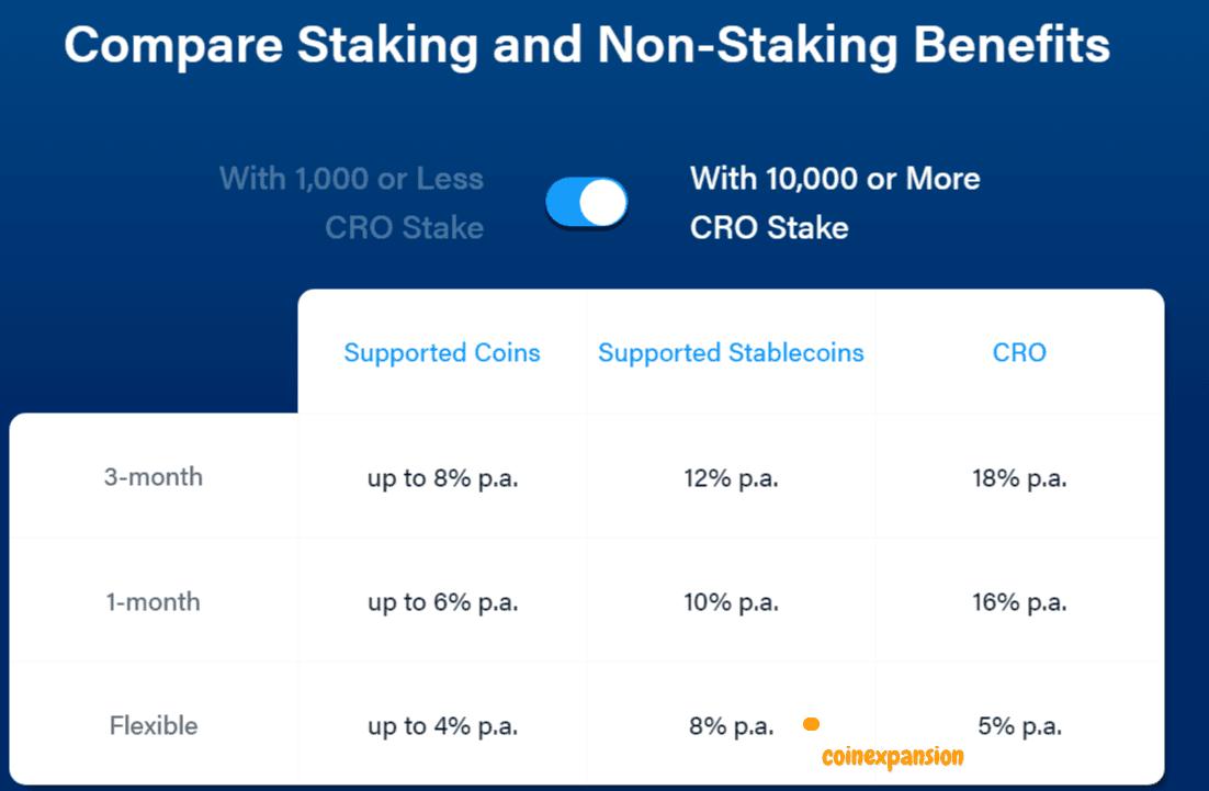 crypto.com staking
