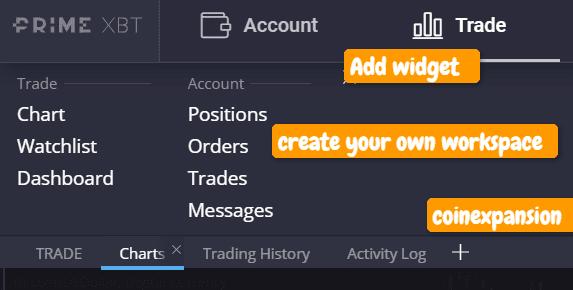 customize primexbt tarding platform