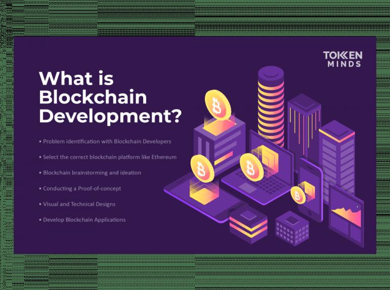 What is blockchain development
