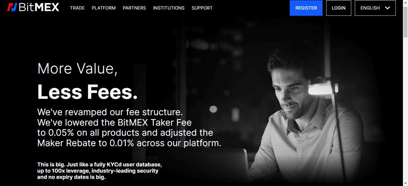 Bitmex Casino Trading Fees