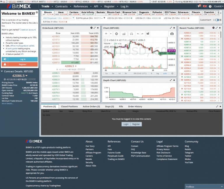 BitMEX exchange Homepage